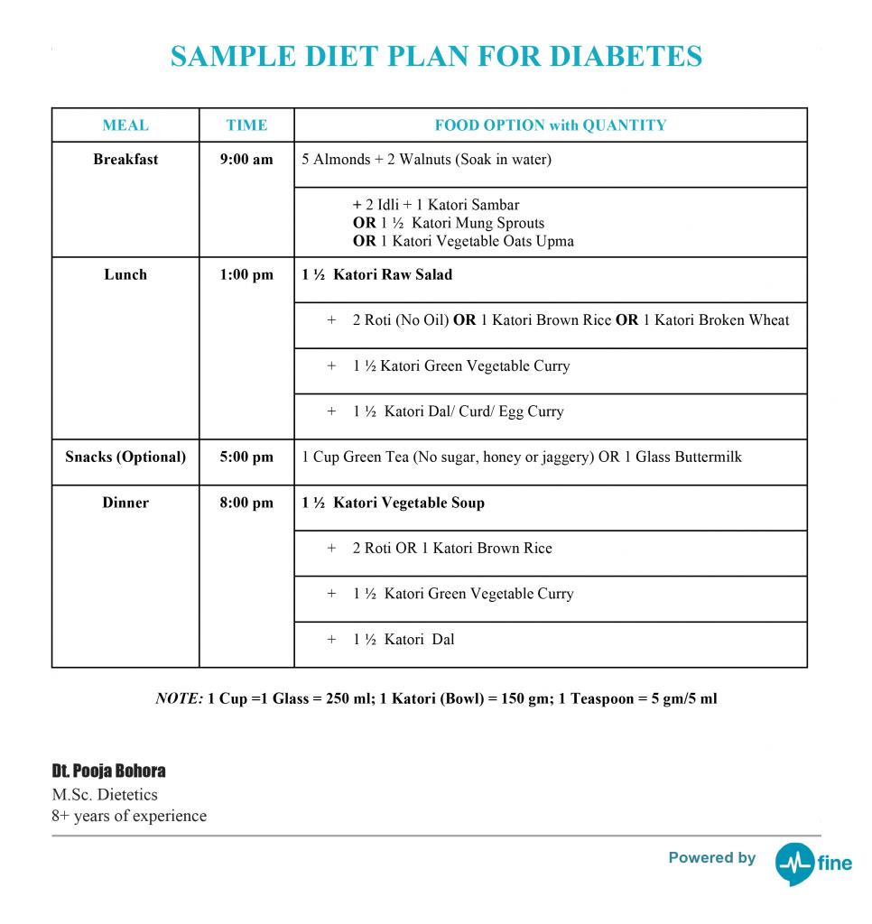 diabetes diet plan mfine